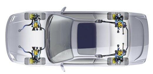 Cara Periksa Komponen Kaki-Kaki Mobil-otospector