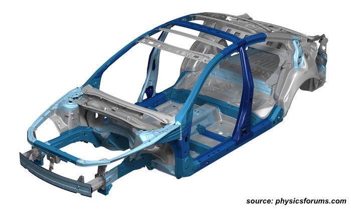 otospector-image-Ciri-ciri Sasis Mobil Bekas Tabrakan