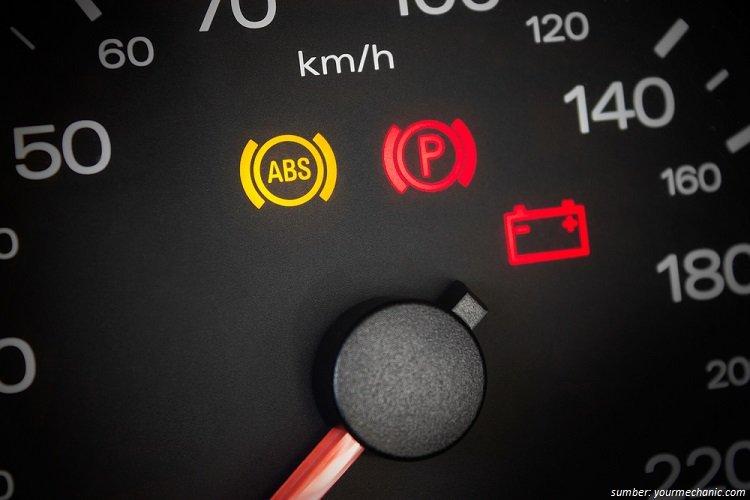 Indikator ABS