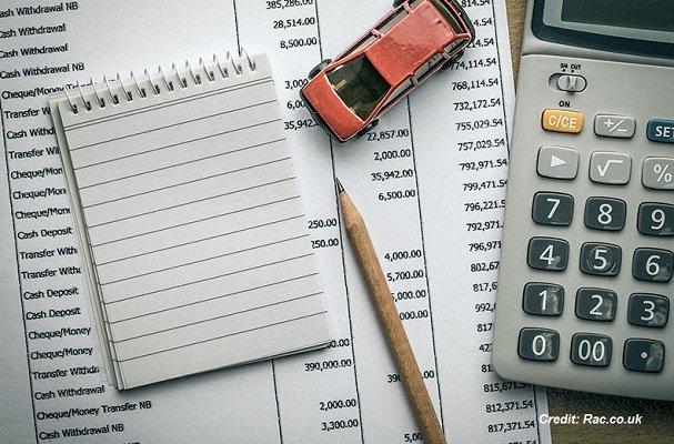 Perhitungan Pajak Mobil Bekas