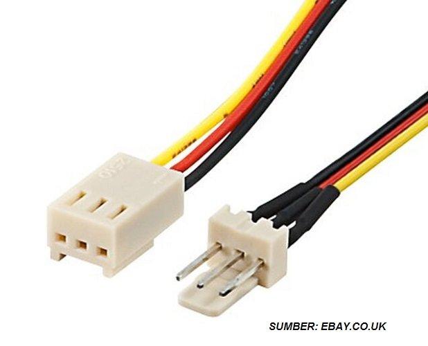 Socket Kabel Mobil